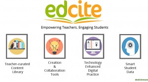 Edcite-Free-Digital-Assignment-Tool-for-Teachers-300x166
